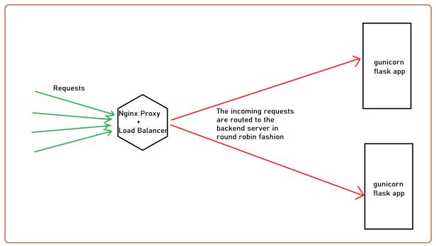 haproxy_python